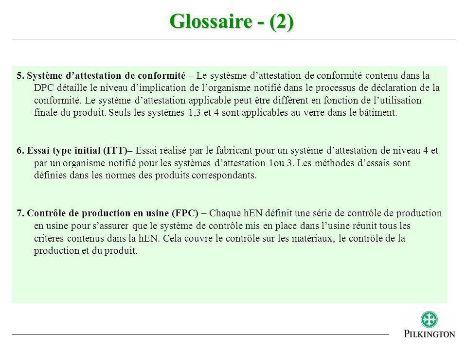 Glossaire - (2)