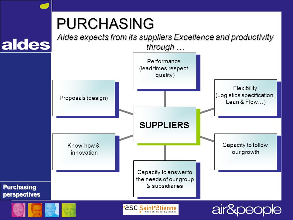 Aldes expects from its suppliers Excellence and productivity through …