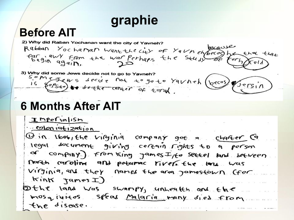 graphie Before AIT 6 Months After AIT
