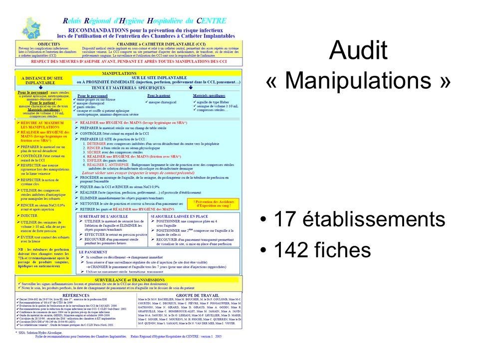 Audit « Manipulations »