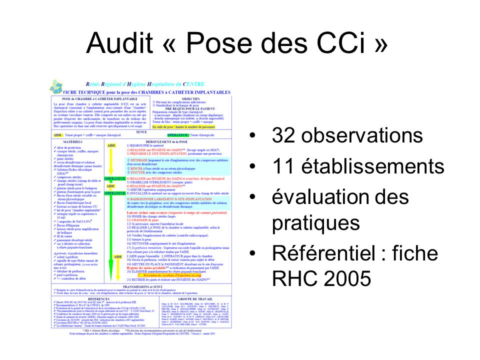 Audit « Pose des CCi » 32 observations 11 établissements