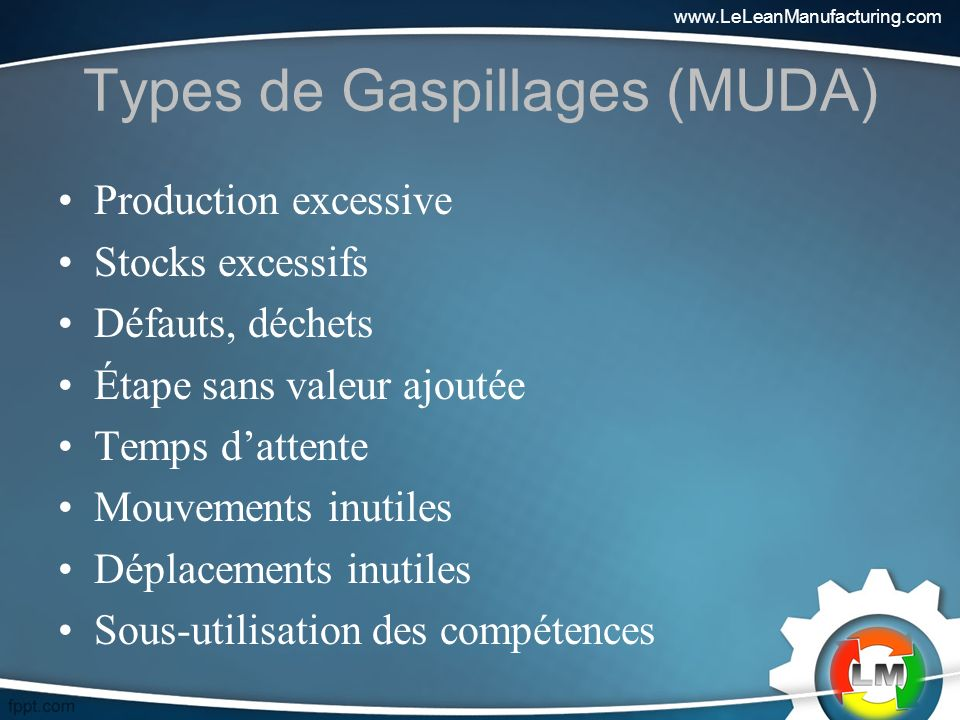 Types de Gaspillages (MUDA)