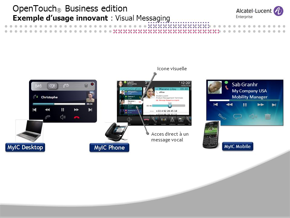 OpenTouch® Business edition Exemple d'usage innovant : Visual Messaging