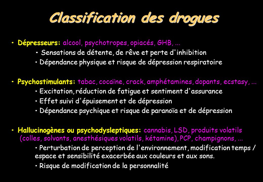 Classification des drogues