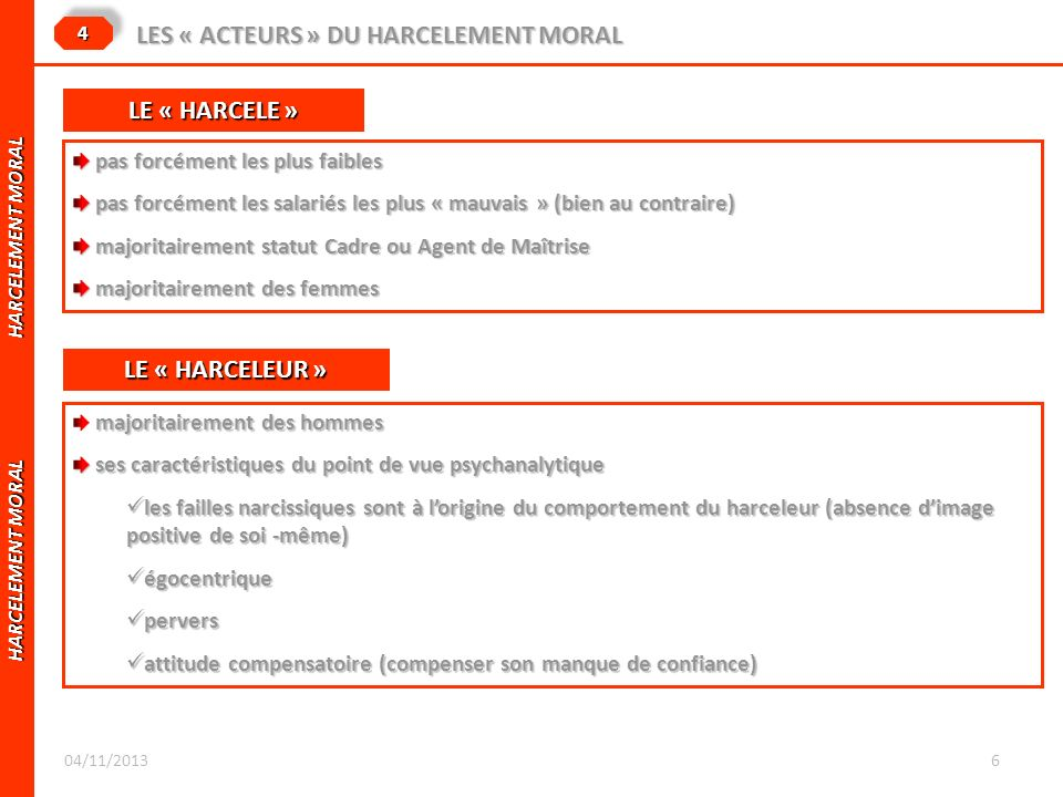 HARCELEMENT MORAL HARCELEMENT MORAL