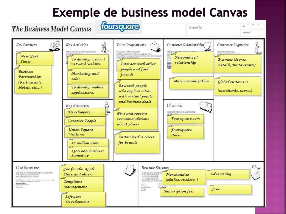 Business Model Canvas Exemple En Français Restaurant