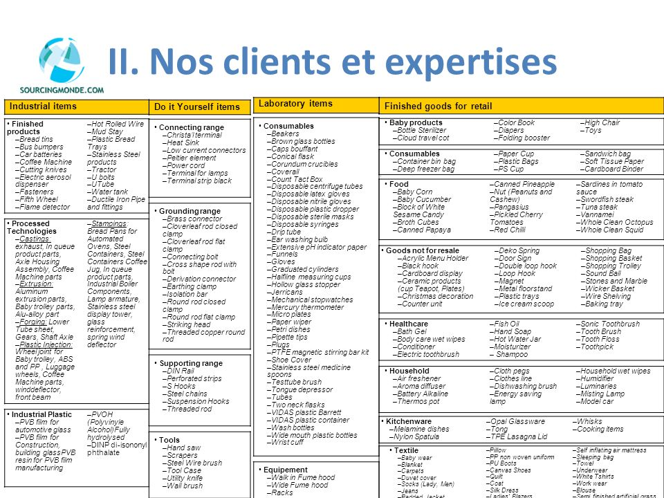 II. Nos clients et expertises