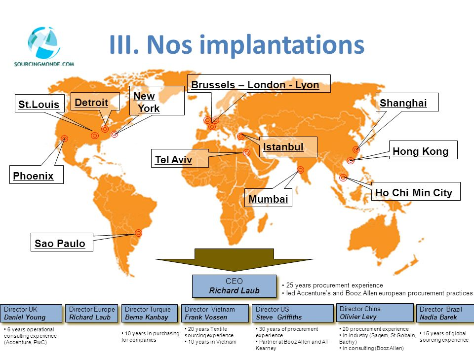 III. Nos implantations Brussels – London - Lyon New York Detroit
