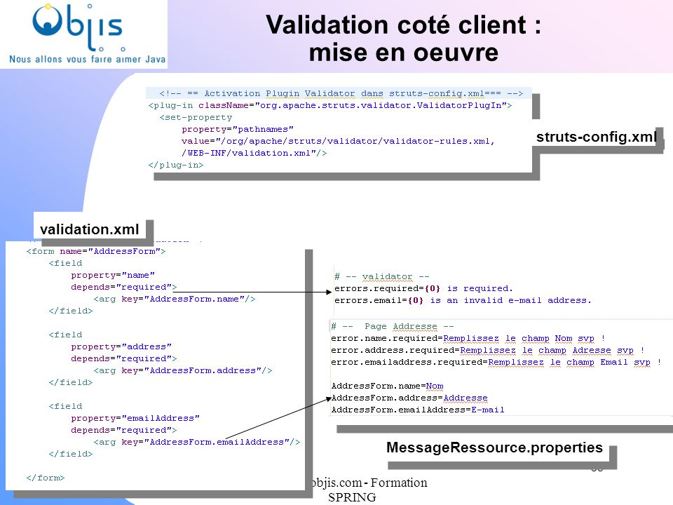 Validation coté client :