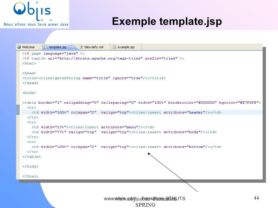 Exemple template.jsp   - Formation SPRING