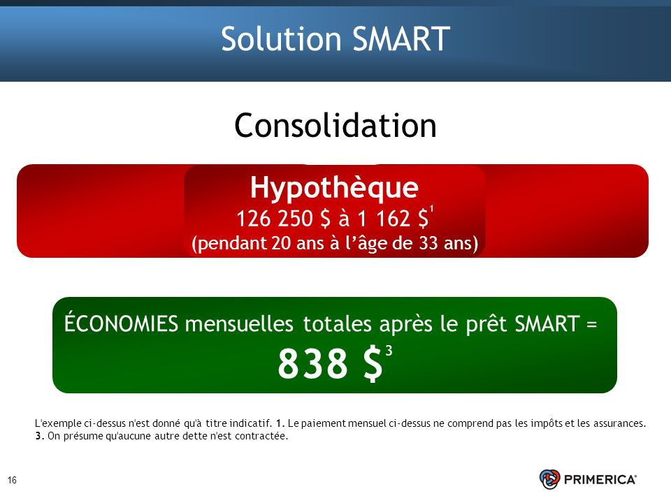 Solution SMART Consolidation