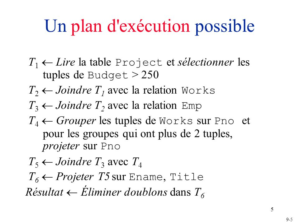 Un plan d exécution possible