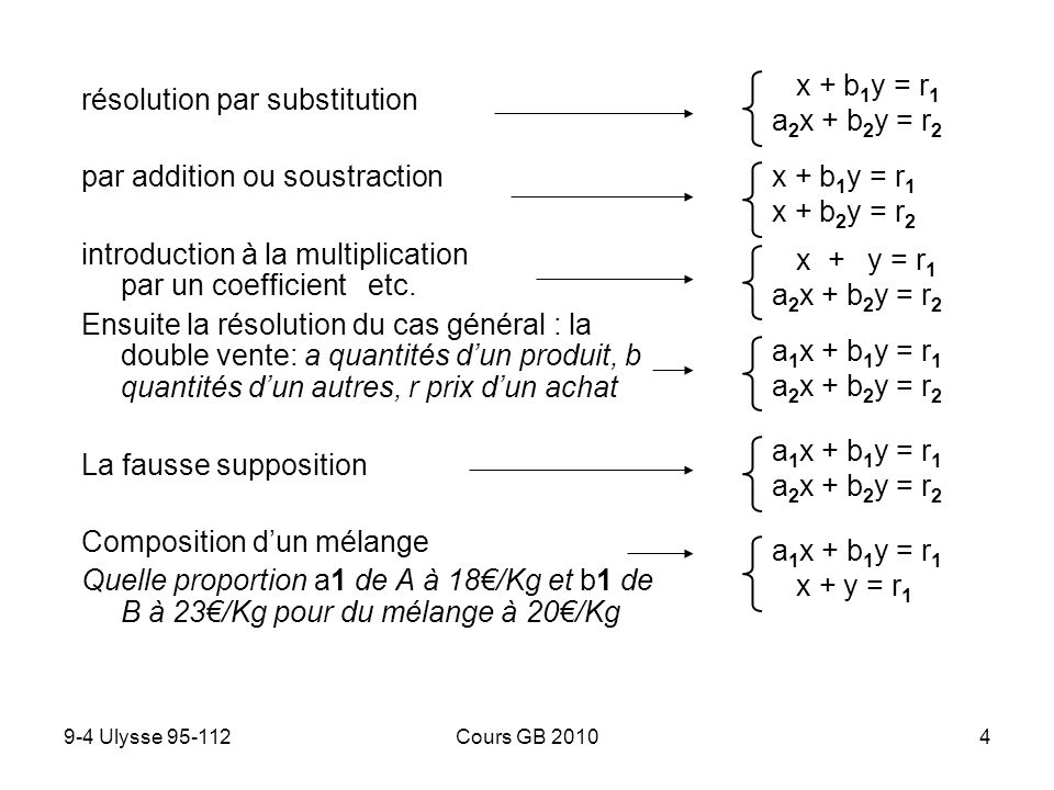 résolution par substitution par addition ou soustraction