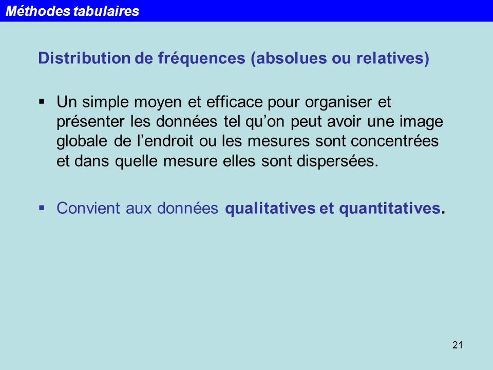 Distribution de fréquences (absolues ou relatives)
