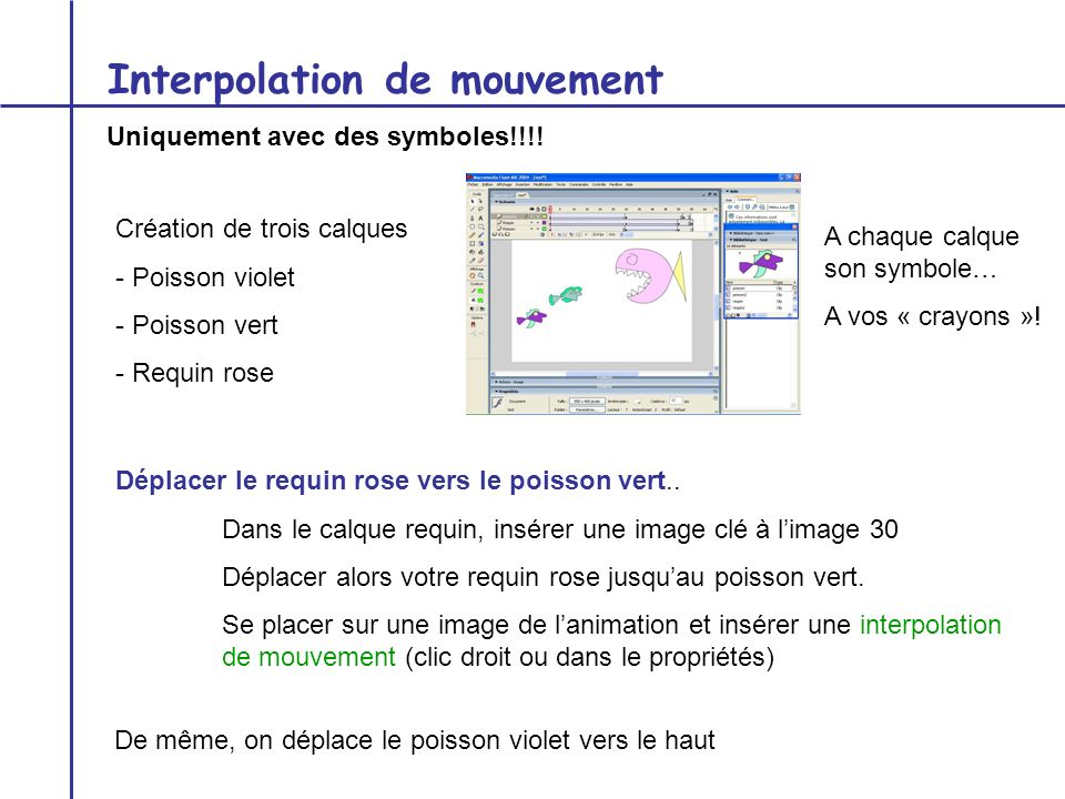 Interpolation de mouvement