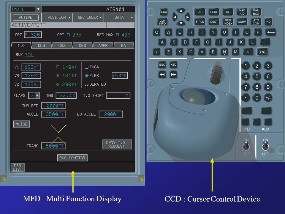 MFD : Multi Fonction Display CCD : Cursor Control Device