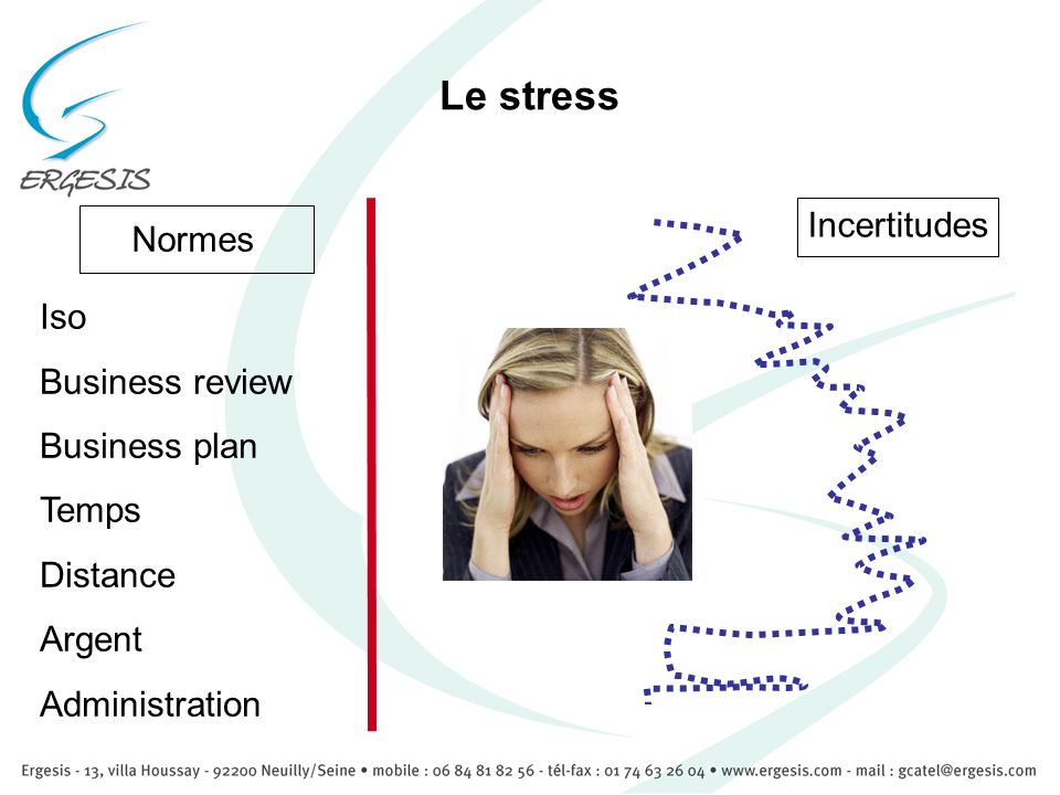 Le stress Incertitudes Normes Iso Business review Business plan Temps