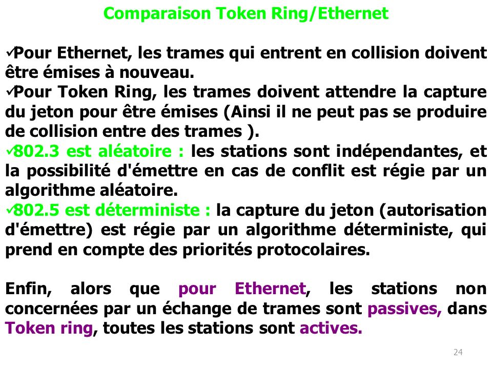 Comparaison Token Ring/Ethernet