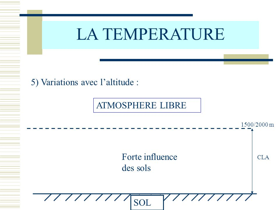 LA TEMPERATURE 5) Variations avec l'altitude : ATMOSPHERE LIBRE