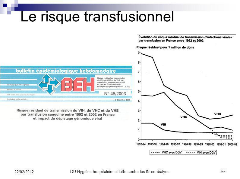 Le risque transfusionnel