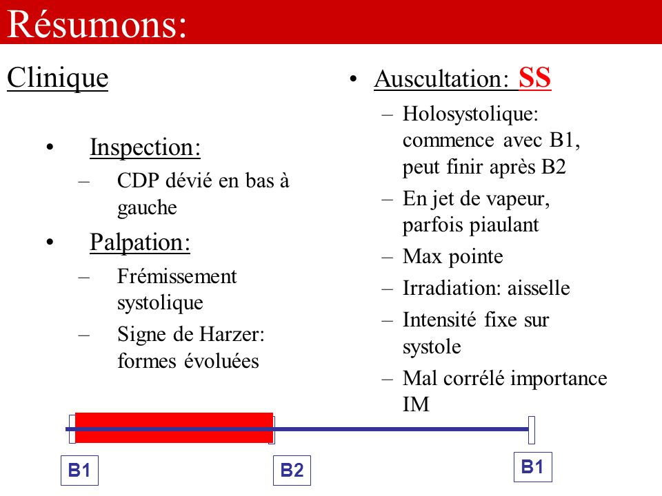 Résumons: Clinique Auscultation: SS Inspection: Palpation: