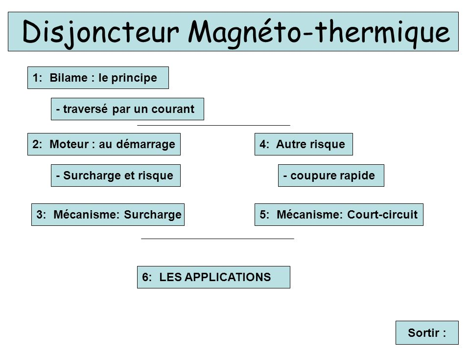 disjoncteur magn to thermique ppt t l charger. Black Bedroom Furniture Sets. Home Design Ideas