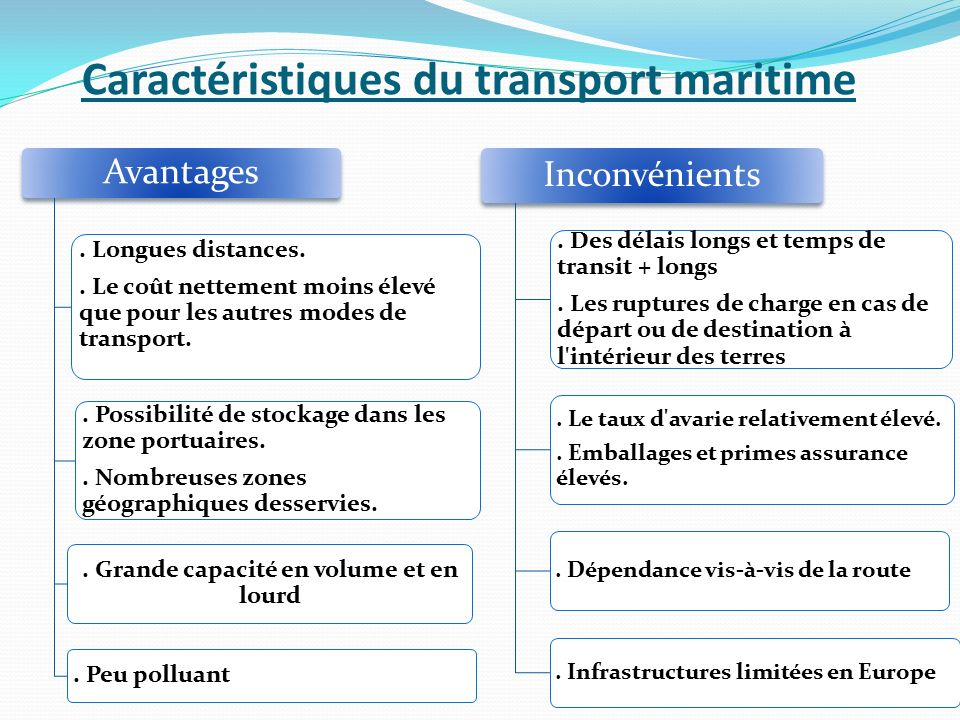 Business plan transport maritime pour