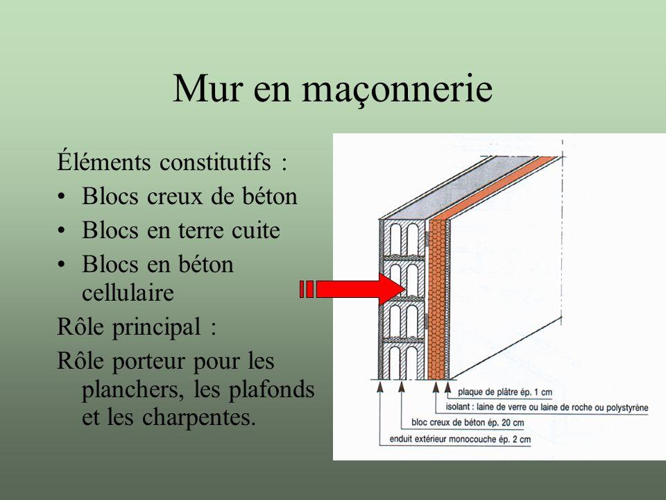 mur beton cellulaire affordable une excellente rsistance la compression largement suprieure au. Black Bedroom Furniture Sets. Home Design Ideas