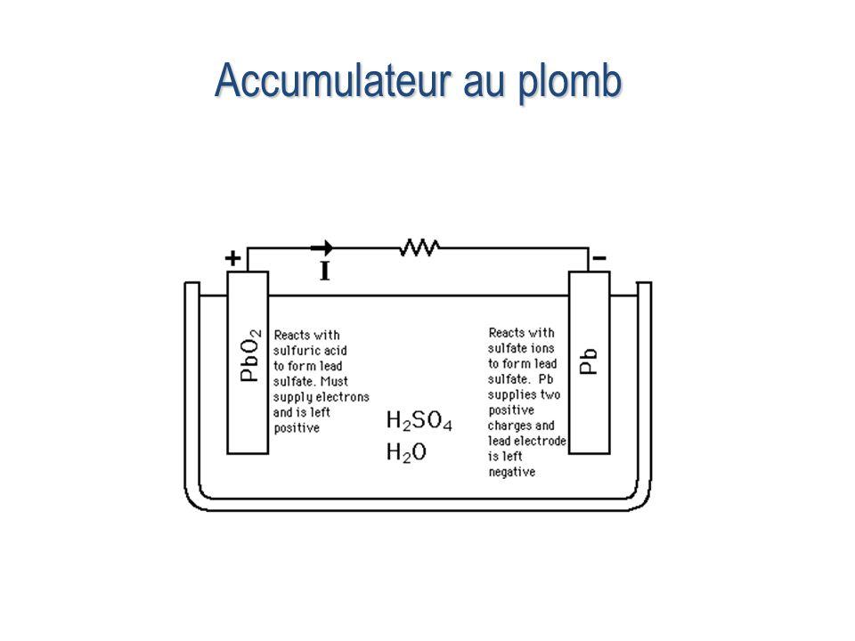 supercapacit s lectrochimiques ppt t l charger. Black Bedroom Furniture Sets. Home Design Ideas