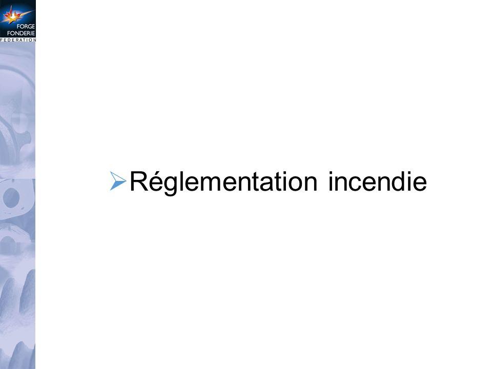désenfumage mécanique réglementation