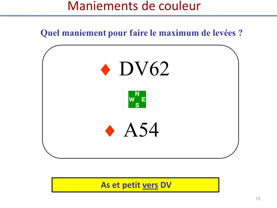 Quel maniement pour faire le maximum de levées