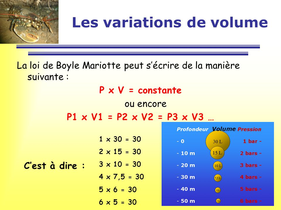 Les variations de volume