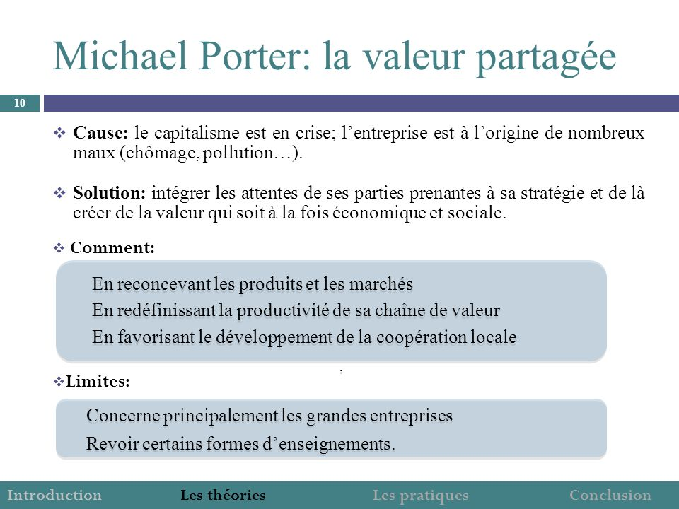Economie sociale et solidaire ppt t l charger - Creation de valeur porter ...