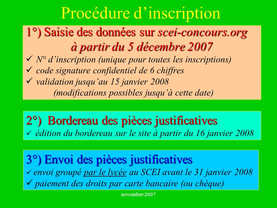 Procédure d'inscription