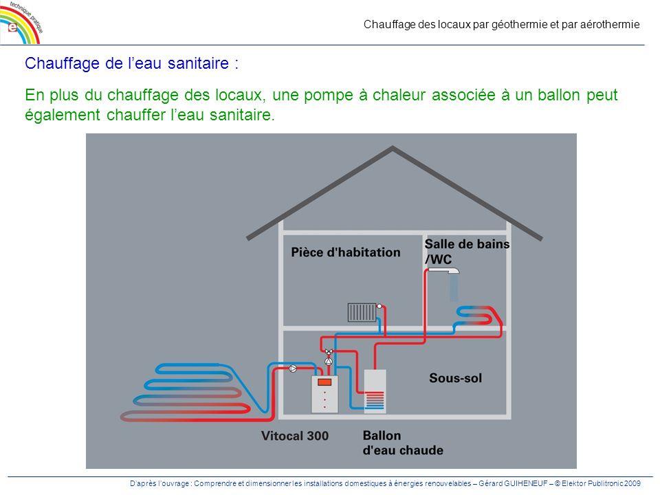 chauffage des locaux par g othermie et par a rothermie ppt t l charger. Black Bedroom Furniture Sets. Home Design Ideas