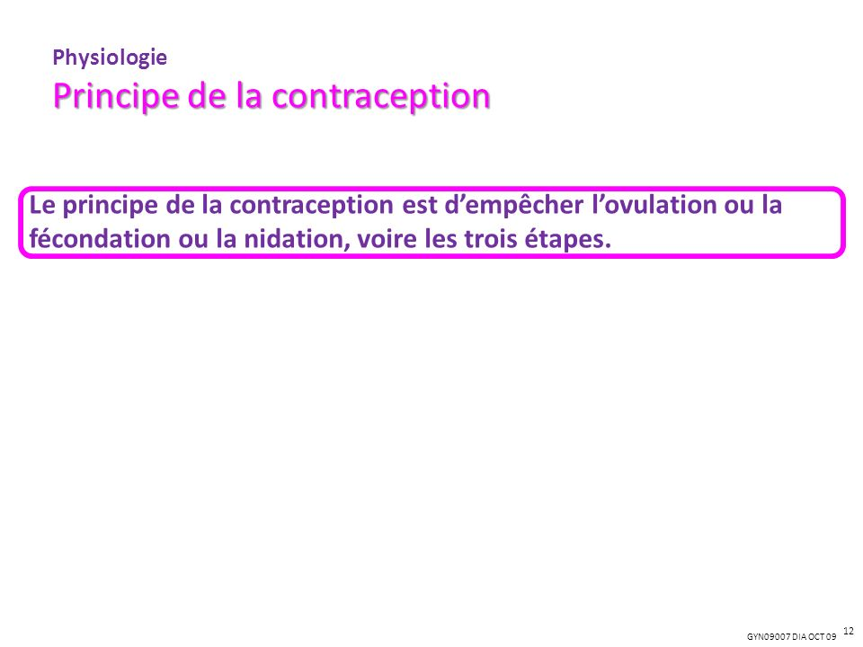 Physiologie Principe de la contraception