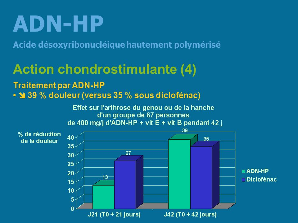 ADN-HP Action chondrostimulante (4)