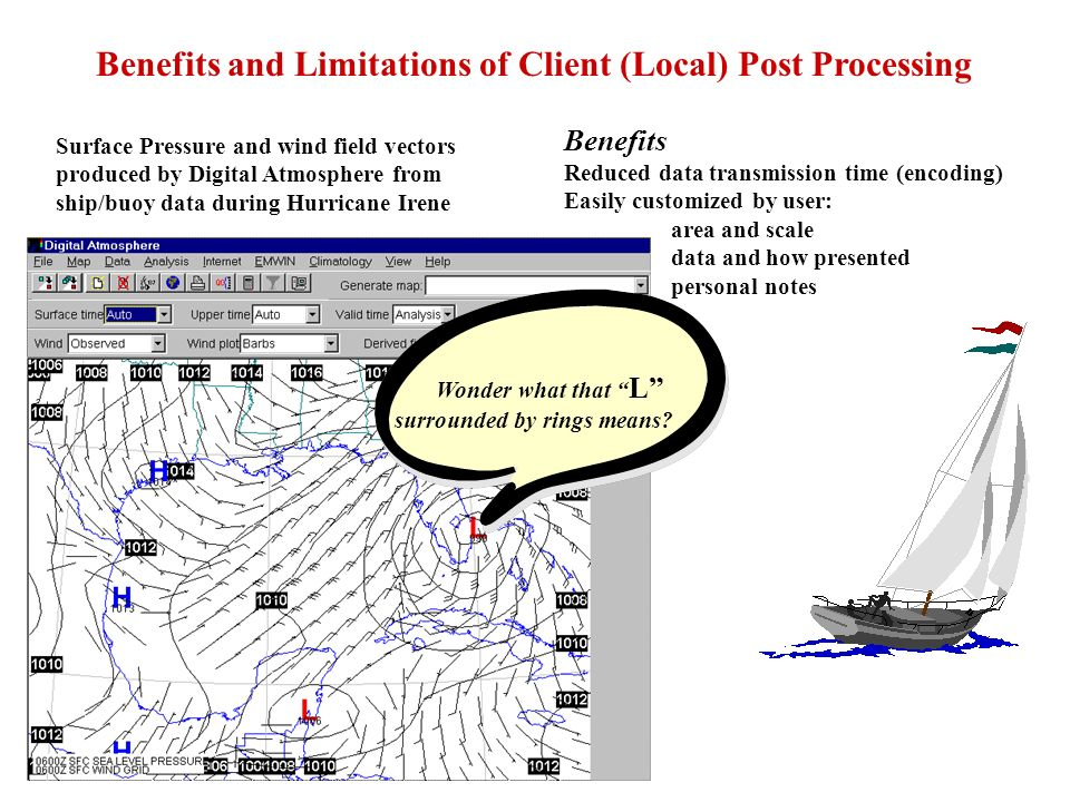 Benefits and Limitations of Client (Local) Post Processing