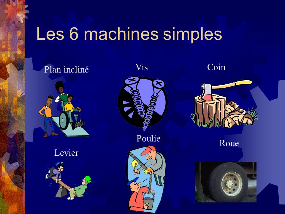 Les 6 machines simples Vis Coin Plan incliné Poulie Roue Levier