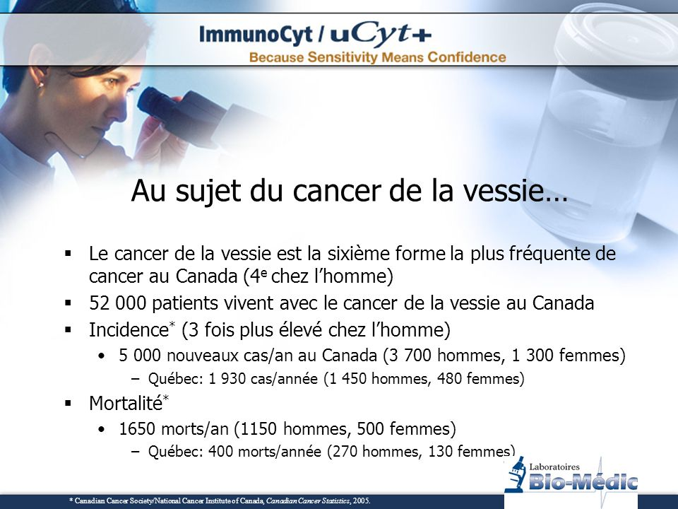 Au sujet du cancer de la vessie…