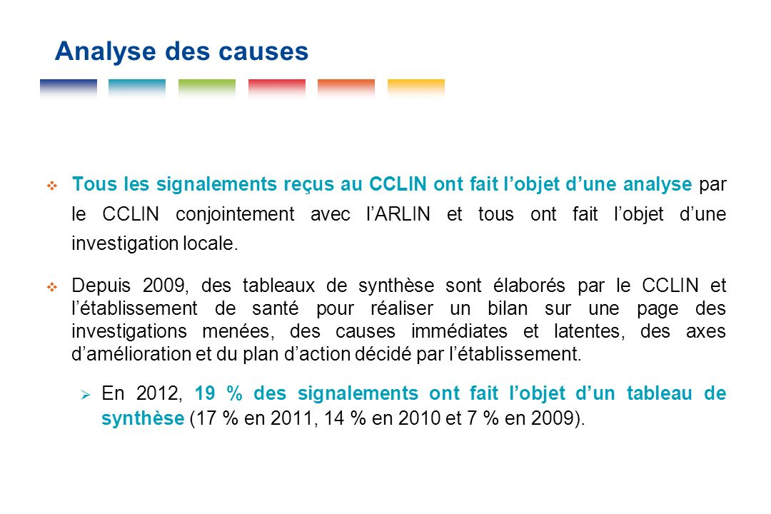 Analyse des causes