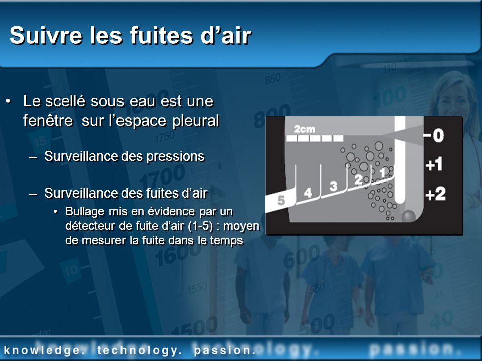 le drainage thoracique atrium ppt video online t l charger. Black Bedroom Furniture Sets. Home Design Ideas