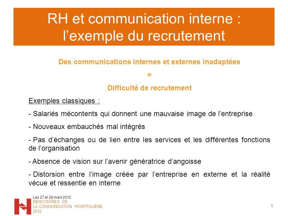 Comment La Communication Interne Peut Elle Jouer Un Role Dans Votre