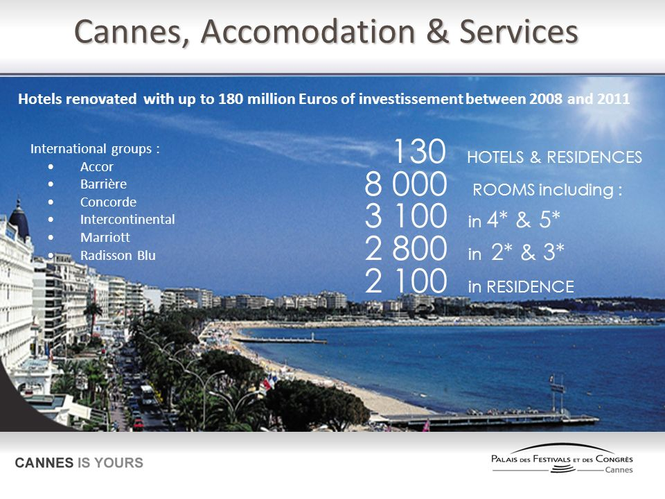 Cannes, Accomodation & Services