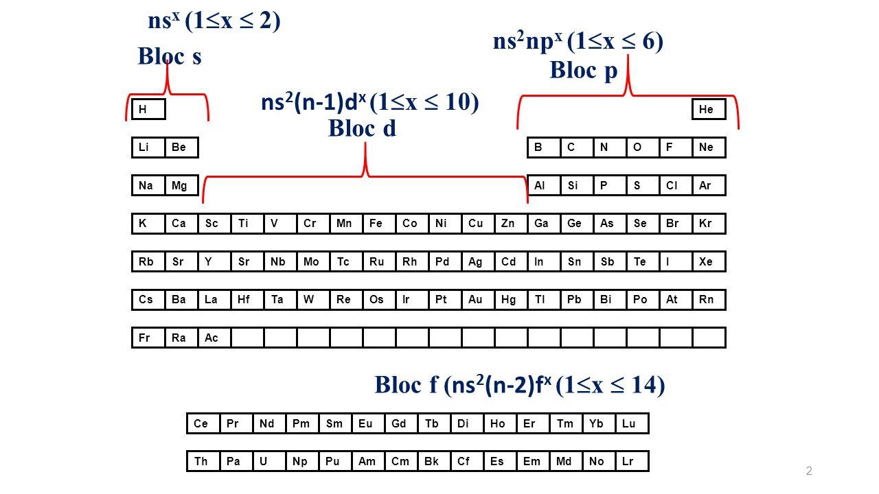exercice 1  examen 2007  1