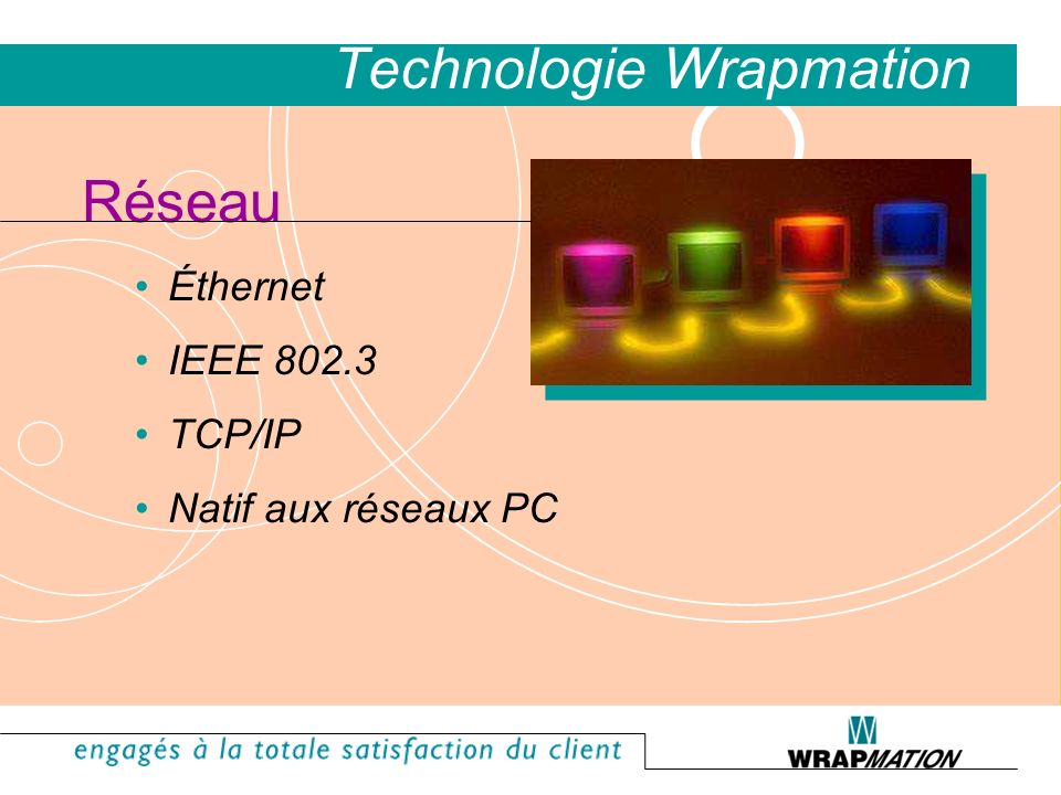Technologie Wrapmation