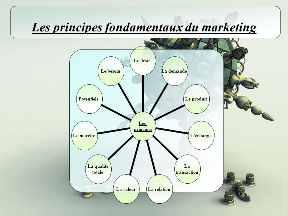 les principes fondamentaux du marketing pdf