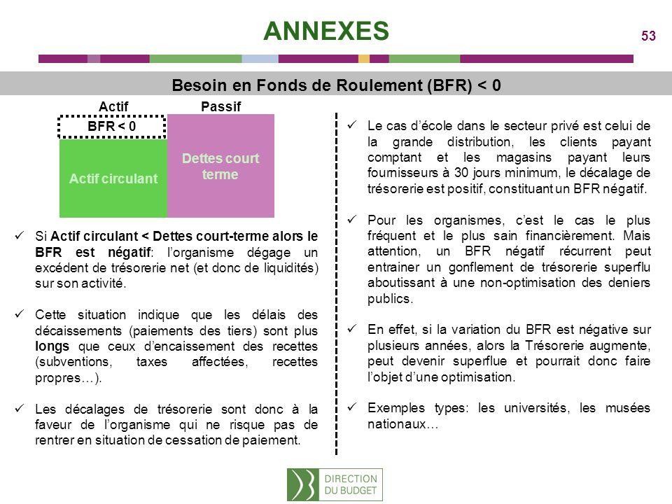 Analyser La Soutenabilite Financiere Des Organismes Ppt Telecharger