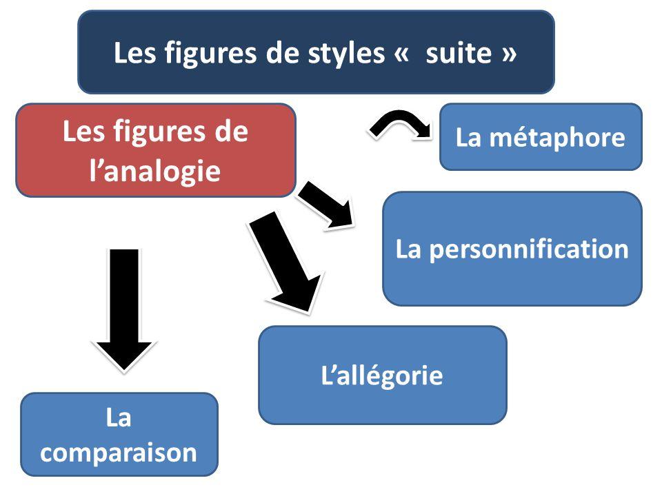 analogie figure de style