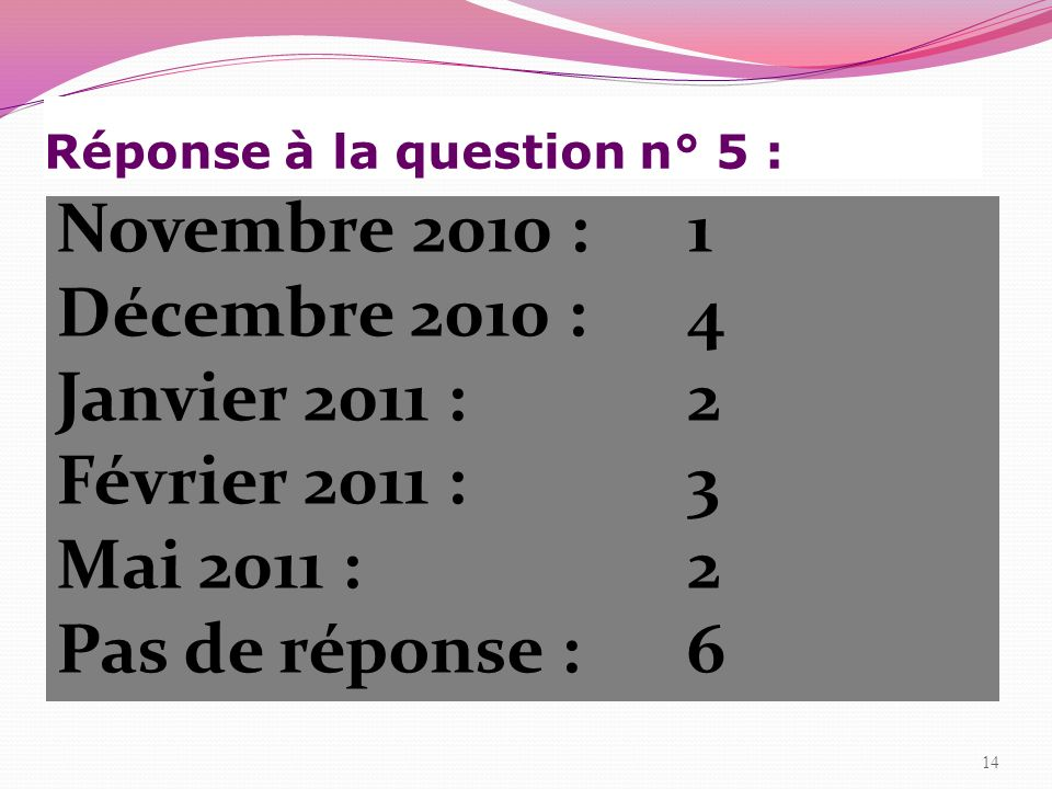 Réponse à la question n° 5 :